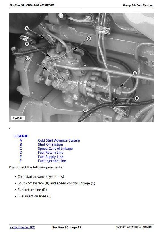 John Deere 5103, 5203, 5303, 5403, 5045, 5055, 5065, 5075, 5204 Tractors Technical Manual (TM900019) - 2