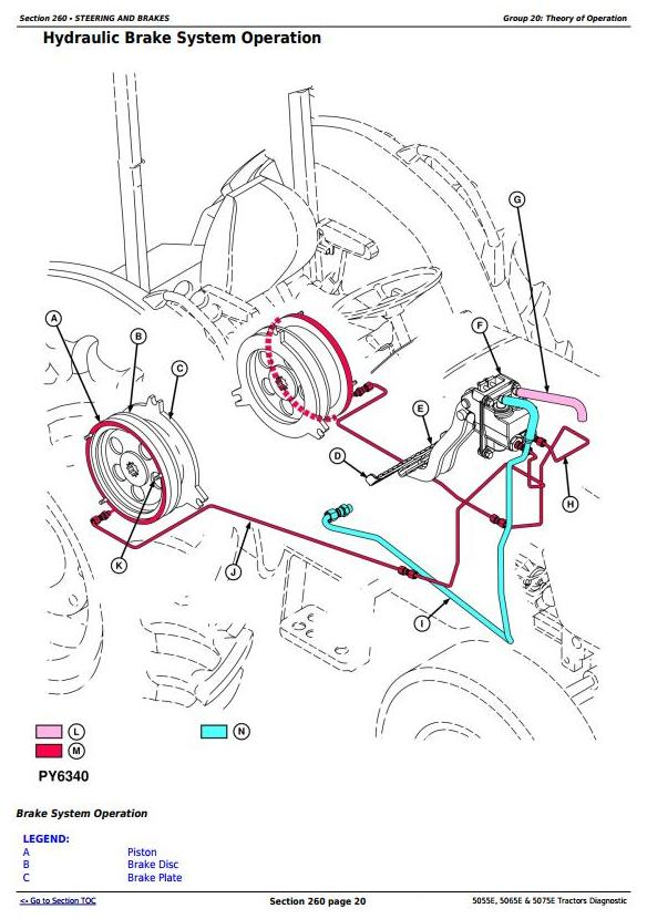 John Deere 5055e  5065e  U0026 5075e Europeran Tractors Diagnosis And Tests Service Manual  Tm901419