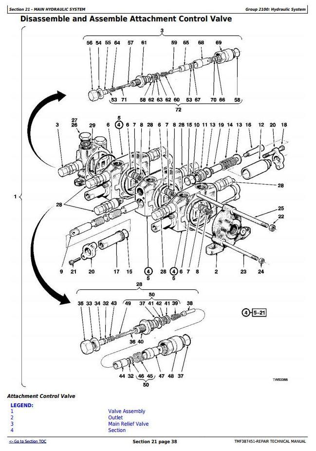 John Deere Timberjack/ 753GL, 608L Tracked Feller Buncher (Harvester) Service Repair Manual (TMF387451) - 3