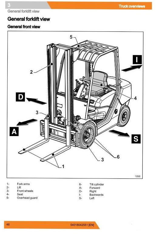 Still RC40-25, RC40-30, RC40-35 Diesel Forklift Truck Series 4051, 4052, 4053 Operating Instructions - 1