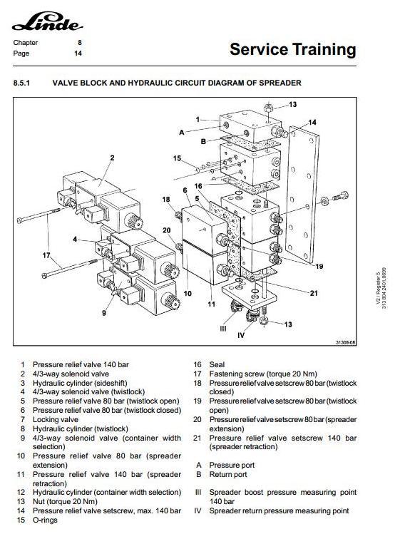 Linde C80/3, C80/4, C80/5, C80/6 Container Handler 313 Series Service Training (Workshop) Manual - 1