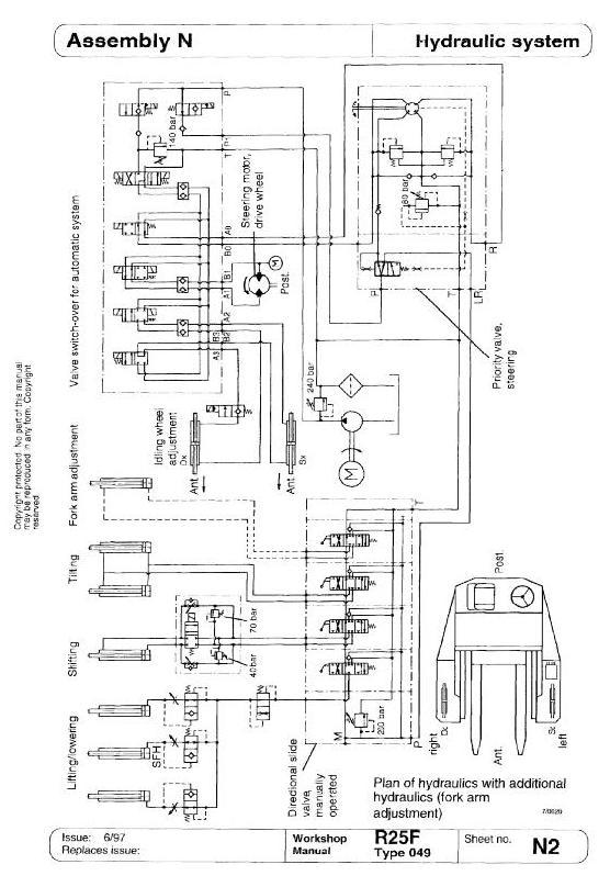 Linde R25F Electric Reach Truck 049 Series Service Training (Workshop) Manual - 2