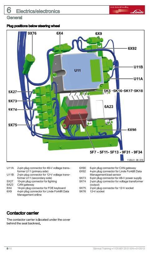 Linde R14, R16, R20, R25 Electric Reach Truck 1120 Series Service Training (Workshop) Manual - 2