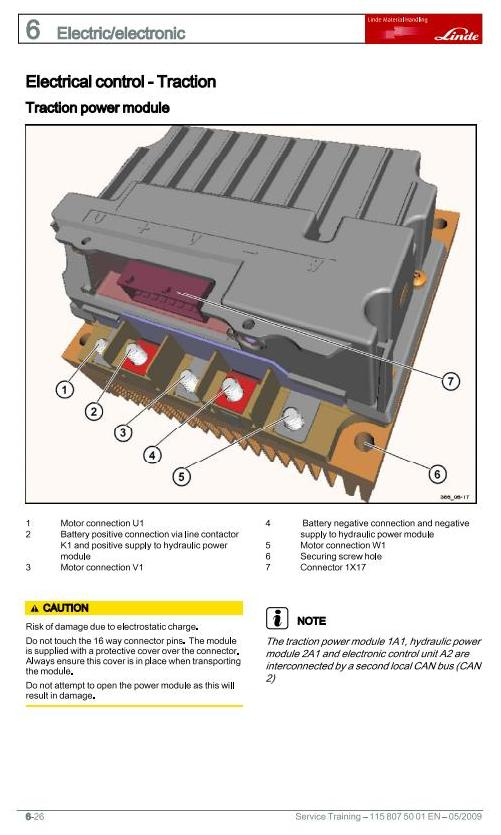 Linde R14, R16, R20 (, N,HD) Electric Reach Truck 115-03 Series Service Training Workshop Manual - 1