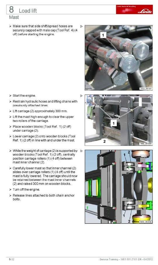 Linde H100, H120, H140, H150, H160 Forklift Truck Series 1401 Service Training (Workshop) Manual - 2