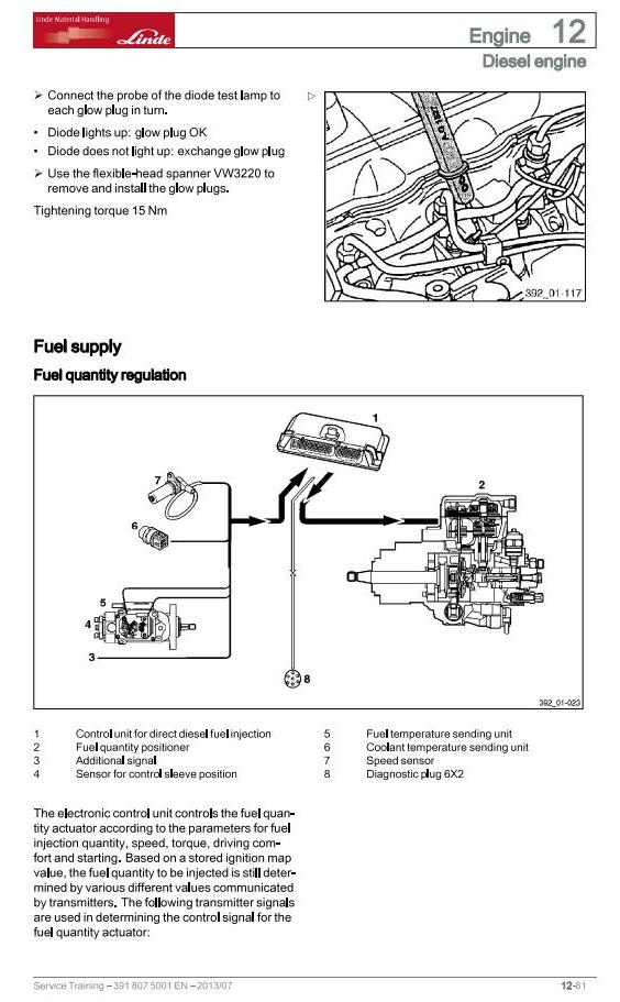 Linde H14D,H16D, H18D,H20D, H14T,H16T, H18T,H20T Diesel/LPG Forklift Truck 391 Series Service Manual - 1