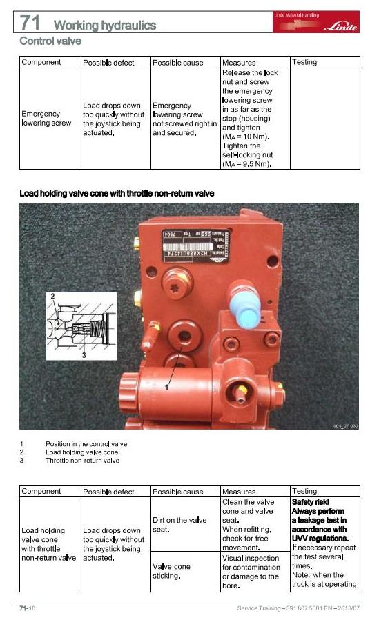 Linde H14D,H16D, H18D,H20D, H14T,H16T, H18T,H20T Diesel/LPG Forklift Truck 391 Series Service Manual - 2