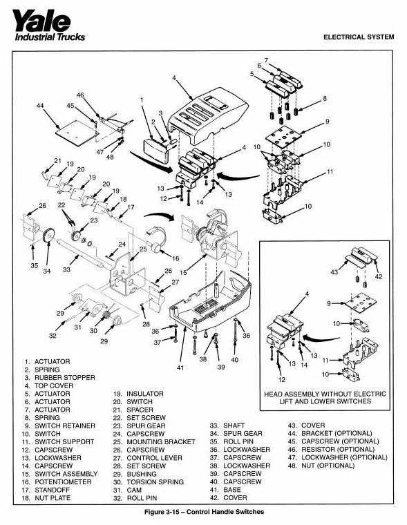 Yale MCW020, MCW040 Pallet Truck Workshop Service Maintenance Manual - 1