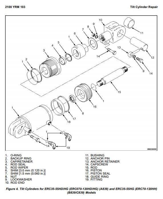 Yale GDP80DB, GDP90DB, GDP100DB, GDP120DB Diesel ForkLift Truck B876 Series Workshop Service Manual - 1