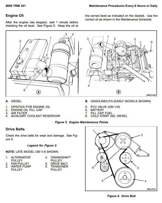 Yale GDP60CA, GDP70CA, GLP60CA, GLP70CA Diesel/LPG Forklift Truck B878 Serie Workshop Service Manual - 1