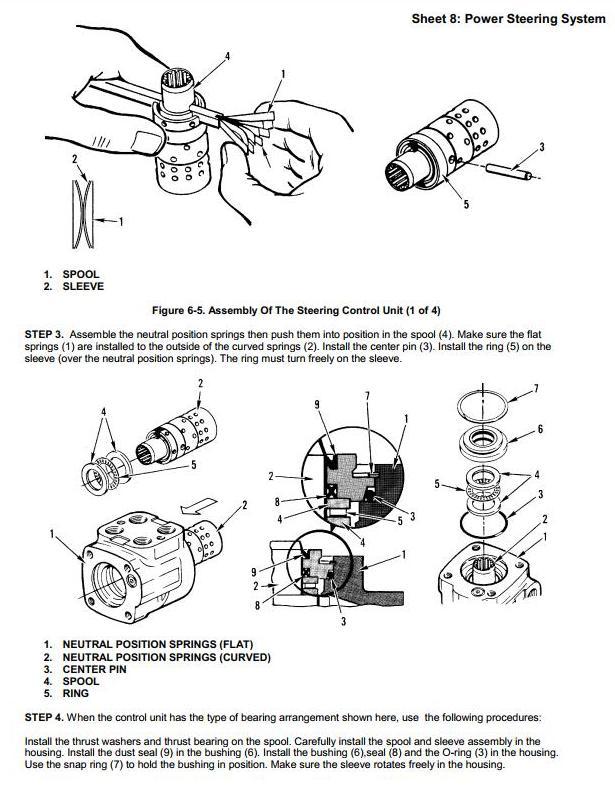 Yale GP040ZG, GP050ZG, GP060ZG, GP065ZG LPG Forkift Truck E177 Series Workshop Service Manual - 3