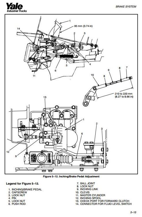 Yale GLP20-25-30 RF-TF, GDP20-25-30 RF-TF Diesel/LPG Forkift Truck A875, E177 Series Service Manual - 3