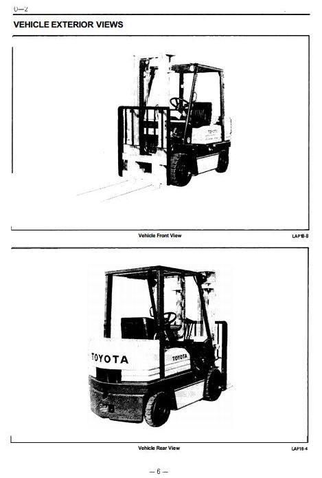 Toyota 5FDC20,5FDC25,5FDC30,5FGC18,-20,-23,-25,-28,-30 Forklift Truck Service Repair Manual (CE004) - 2