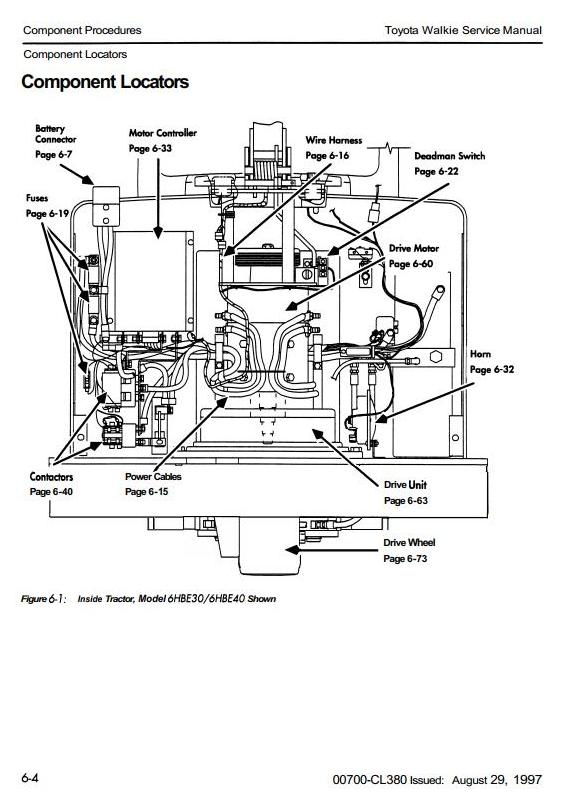 Toyota 6HBC30,6HBC40,6HBE30,6HBE40,6HBW30,6TB50 Electric Pallet Truck (SN 20011-23999)Service Manual - 1
