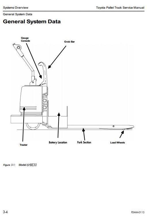 Toyota 6HBC30,6HBC40,6HBE30,6HBE40,6HBW30, 6TB50 Electric Pallet Truck SN:24000-26999 Service Manual - 2