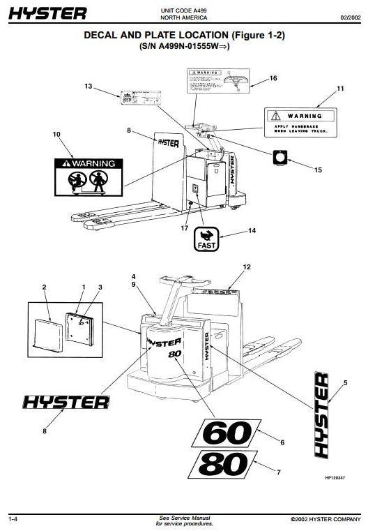 Hyster C60XT2, C80XT2 Pallet Truck A499 Series Spare Parts Manual - 1