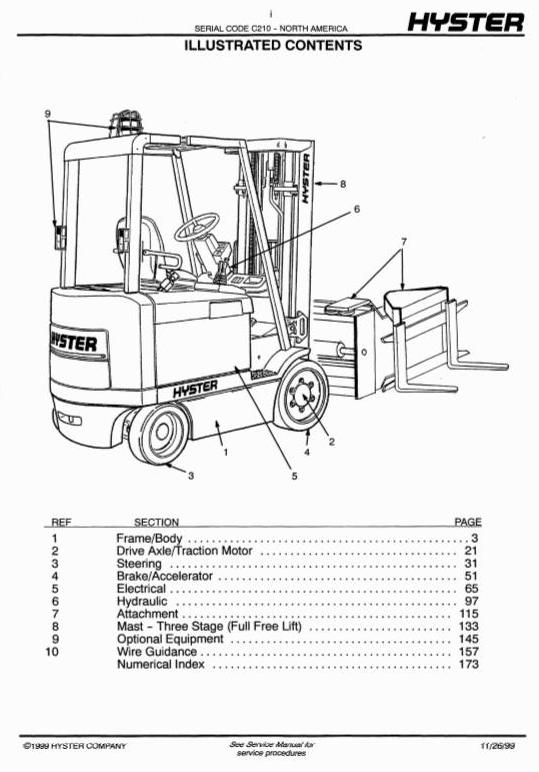 Hyster N30XMH Electric Reach Truck C210 Series (SN. before C210V-1615) Spare Parts Manual (Pre SEM) - 1