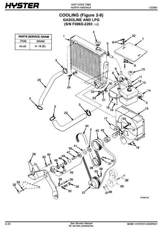 Hyster H135XL, H155XL (H6.00XL, H7.00XL) Diesel / LPG Forklift Truck F006 Series Spare Parts Manual - 1