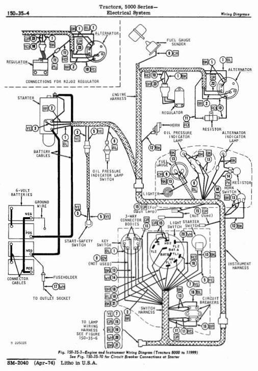 John Deere 5010, 5020 Tractors Diagnostic and Repair Technical Service Manual (sm2040) - 1