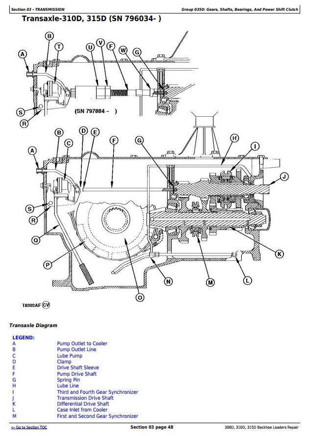John Deere 300D, 310D Backhoe Loaders 315D Side Shift Loader Service Repair Technical Manual (tm1497) - 2