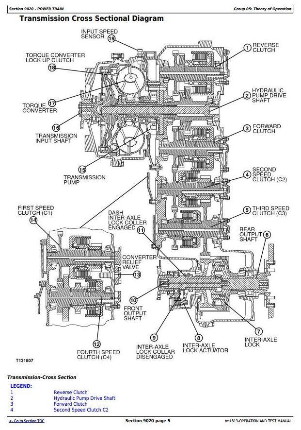 John Deere Bell B30C Articulated Dump Truck Diagnostic, Operation and Test Service Manual (tm1813) - 1