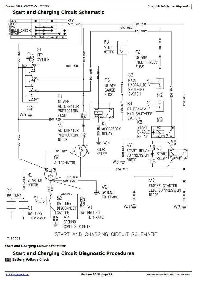 John Deere 653G (SN.880060-) Tracked Feller Buncher Diagnostic, Op. & Test Service Manual (tm1868) - 2