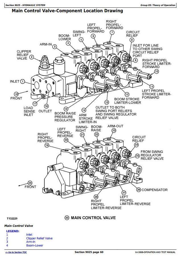 John Deere 653G (SN.880060-) Tracked Feller Buncher Diagnostic, Op. & Test Service Manual (tm1868) - 3