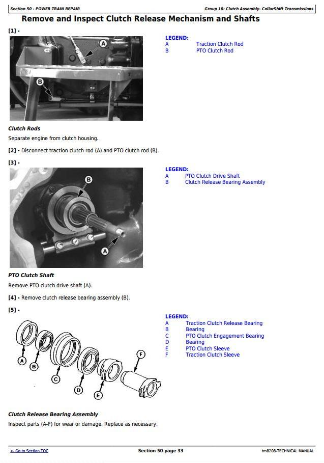 John Deere 5303 And 5403 India Tractors Diagnostic and Repair Technical Manual (tm8208) - 1