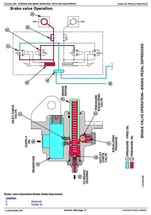 John Deere 5303 And 5403 India Tractors Diagnostic and Repair Technical Manual (tm8208) - 3
