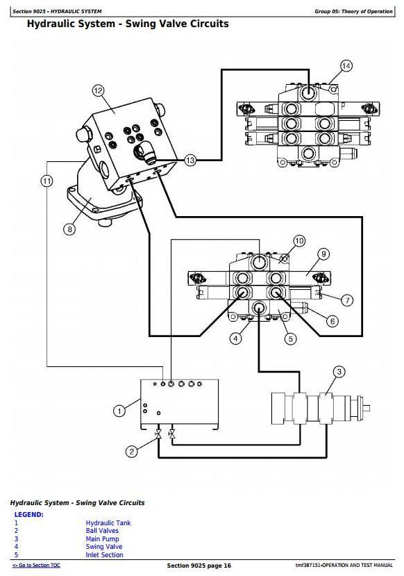 Timberjack 435, 430B Series II Knuckleboom Trailer Mount Log Loader Diagnostic Manual (tmf387151) - 1