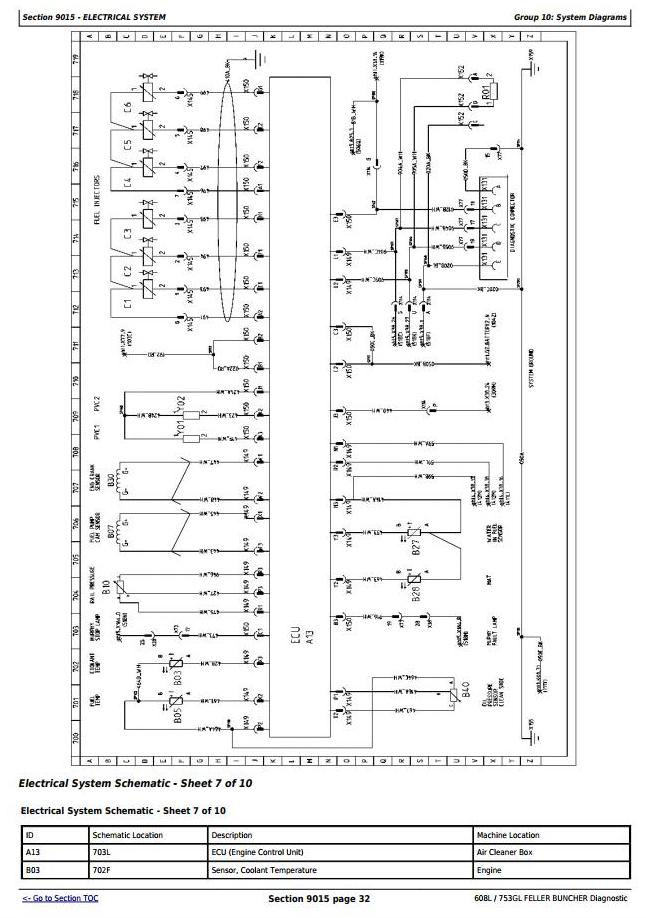 John Deere Timberjack / 608L, 753GL Tracked Feller Buncher Diagnostic Service Manual (tmf387450) - 2