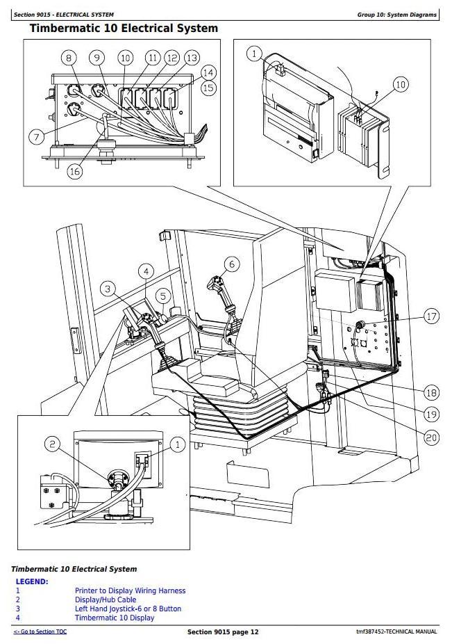 John Deere TIMBERJACK / 753G, 753GL, 608S, 608B, 608L Feller Buncher Tests Manual (tmf387452) - 2