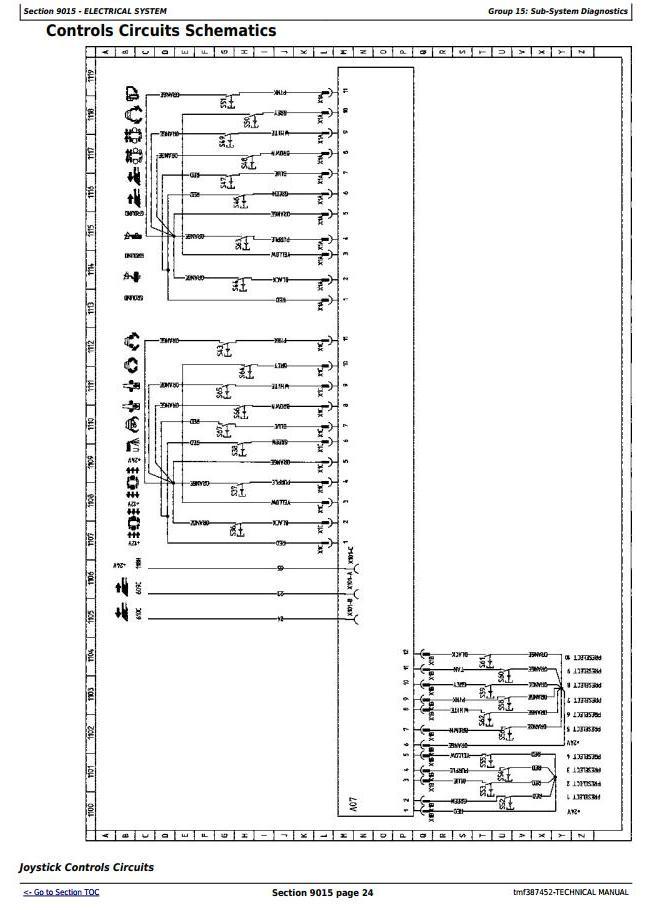 John Deere TIMBERJACK / 753G, 753GL, 608S, 608B, 608L Feller Buncher Tests Manual (tmf387452) - 3