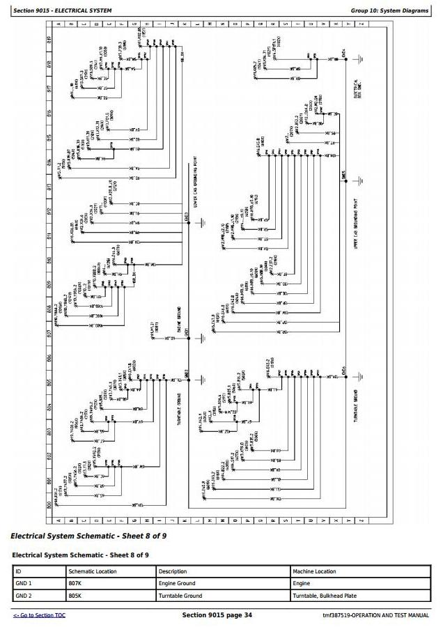 John Deere Timberjack / 608B Feller Buncher (SN.005014-) Diagnostic Service Manual (tmf387519) - 2