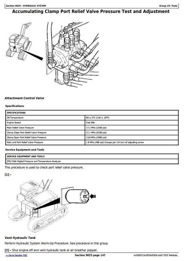 John Deere Timberjack / 608B Feller Buncher (SN.005014-) Diagnostic Service Manual (tmf387519) - 3