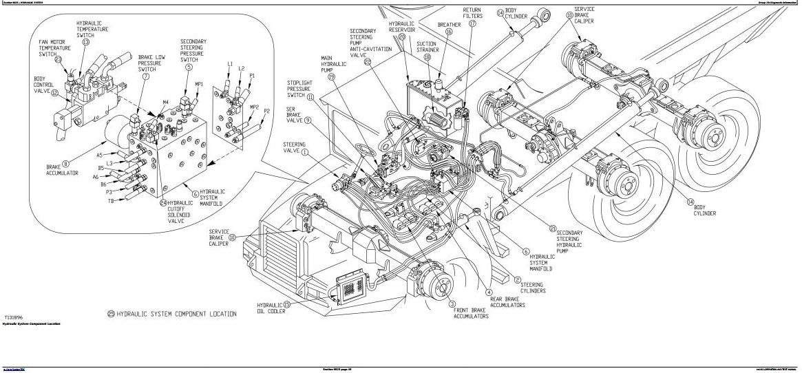 John Deere Bell B25C Articulated Dump Truck Diagnostic, Operation and Test Service Manual (tm1811)
